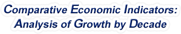 Louisiana - Comparative Economic Indicators: Analysis of Growth By Decade, 1970-2017