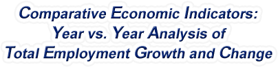 Louisiana - Year vs. Year Analysis of Total Employment Growth and Change, 1969-2017