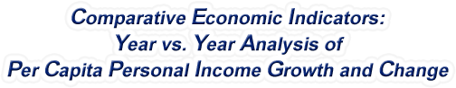 Louisiana - Year vs. Year Analysis of Per Capita Personal Income Growth and Change, 1969-2015