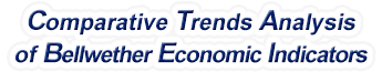 Louisiana - Comparative Trends Analysis of Bellwether Economic Indicators, 1969-2016