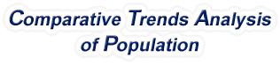 Louisiana - Comparative Trends Analysis of Population, 1969-2015