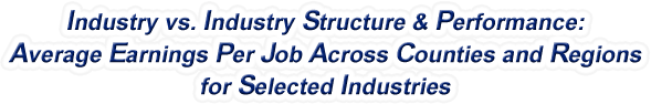Louisiana - Industry vs. Industry Structure & Performance: Employment Across Counties and Regions for Selected Industries