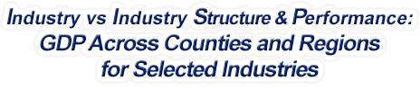 Louisiana - Industry vs. Industry Structure & Performance: GDP Across Counties and Regions for Selected Industries