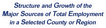 Louisiana Structure & Growth of the Major Sources of Total Employment in a Selected County or Region